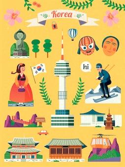 Insieme di simboli di viaggio della corea, punto di riferimento famoso della corea incantevole e simbolo della cultura su sfondo giallo