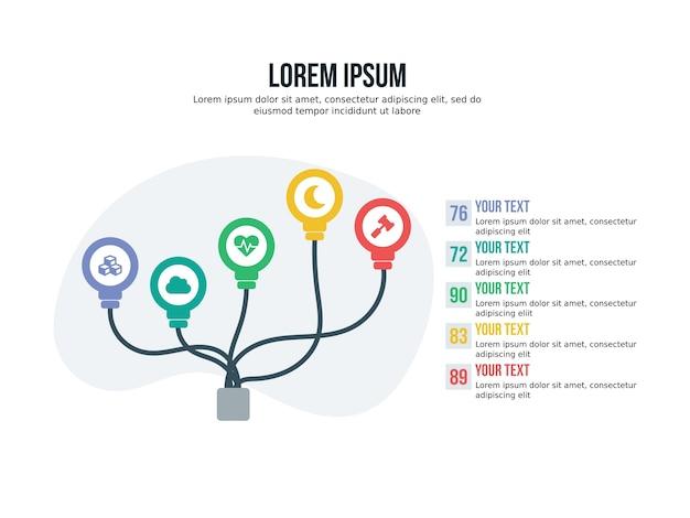 Modello di presentazione di infografica presentazione sfondo e statistiche della lampada