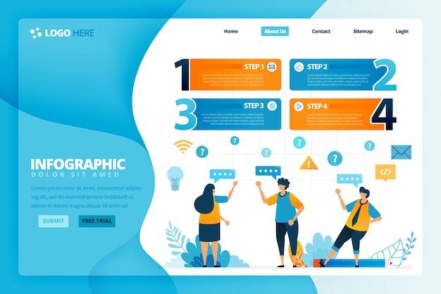 Pagina di destinazione modello di illustrazione di progettazione infografica per opzioni di business, passaggi di apprendimento, processi educativi