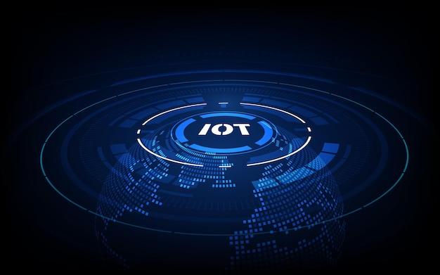 Pagina di destinazione iot. dispositivi internet of things e concetti di connettività su una rete. ragnatela di connessioni di rete