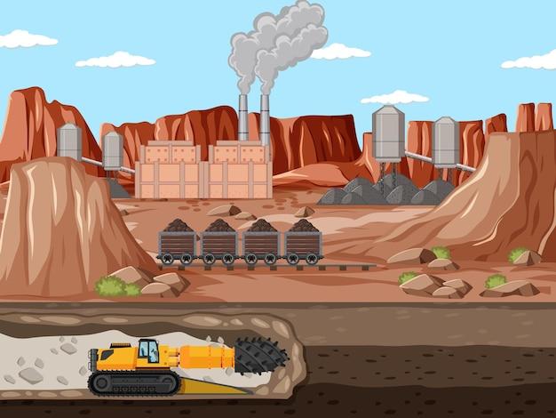 Paesaggio dell'industria della miniera di carbone con metropolitana