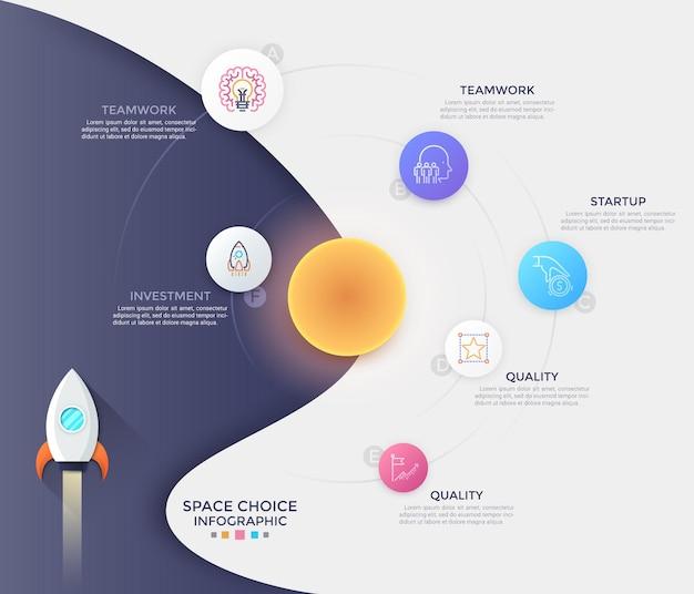 Lancio di un razzo spaziale ed elementi rotondi con icone a linee sottili all'interno del sole orbitante. concetto di caratteristiche del progetto aziendale. modello di progettazione infografica creativa. illustrazione di vettore per la presentazione.