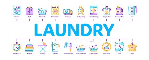 Banner del servizio di lavanderia