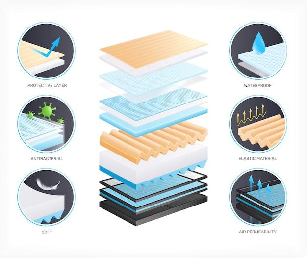Composizione realistica di materiali a strati con icone rotonde di diversi tipi Vettore Premium