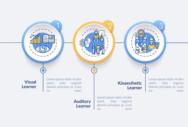 Modello di infografica di tipi di stili di apprendimento. elementi di progettazione di presentazione di metodi educativi.