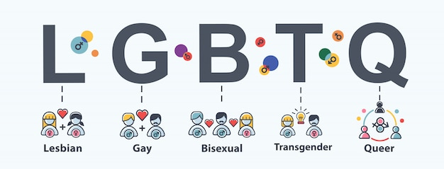 Icona web lgbtq per parata d'amore, lesbiche, gay, bisessuali, transgender e queer.