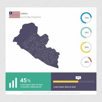 Modello di infografica mappa e bandiera della liberia