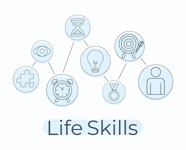 Progettazione delle abilità di vita