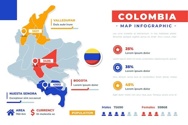 Infografica mappa lineare della colombia