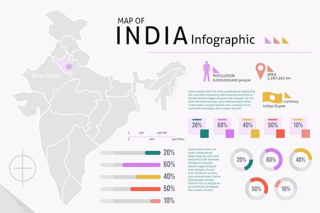 India lineare mappa infografica