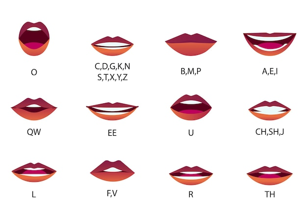 Set di sincronizzazione delle labbra collezione di labbra umane. animazione e pronuncia della bocca