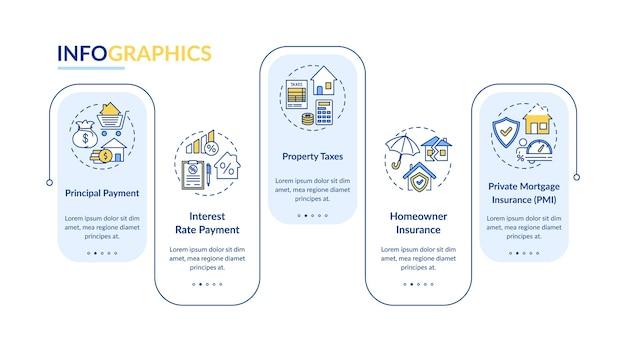 Modello di infografica unità di pagamento del prestito