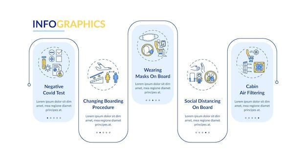 Modello di infografica con regole di viaggio di blocco. indossare maschere elementi di design di presentazione. visualizzazione dei dati 5 passaggi. elaborare il grafico della sequenza temporale. layout del flusso di lavoro con linear