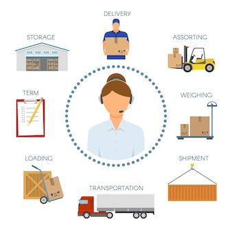 Icone del call center logistico impostate con l'operatore nei simboli del cerchio