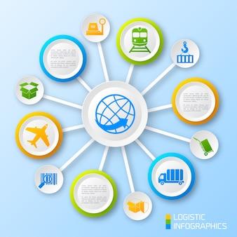 Infografie cartacee logistiche