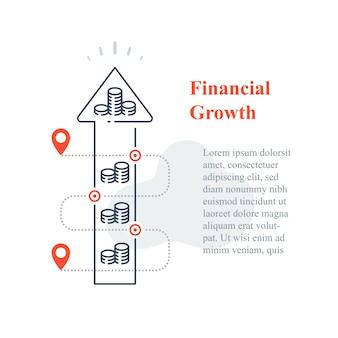 Strategia di investimento a lungo termine, aumento del portafoglio del mercato azionario