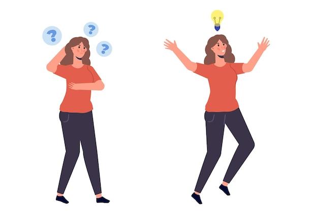 Alla ricerca di risposte a domande, faq, ricerca di idee e soluzioni concept.
