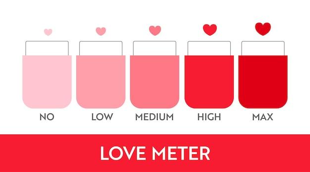 Indicatore del misuratore del livello di amore. design del tachimetro a cuore. elemento di design della carta di san valentino.