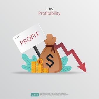 Concetto di bassa redditività. simbolo di perdite di profitto con illustrazione della freccia di diminuzione.