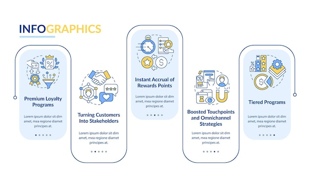 Modello di infografica vettoriale programma fedeltà. elementi di design del profilo di presentazione del programma di ricompensa. visualizzazione dei dati con 5 passaggi. grafico delle informazioni sulla sequenza temporale del processo. layout del flusso di lavoro con icone di linea