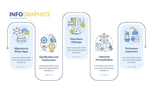 Modello di infographic di vettore di tendenze di programmi di fidelizzazione. elementi di design del profilo di presentazione del sistema bonus. visualizzazione dei dati con 5 passaggi. grafico delle informazioni sulla sequenza temporale del processo. layout del flusso di lavoro con icone di linea