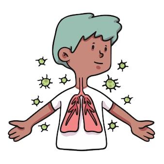 Polmoni vulnerabili all'illustrazione del virus covid-19 coronavirus