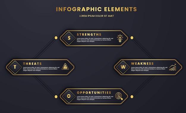 Infografica di lusso swot strategica e analisi grafica del modello di business