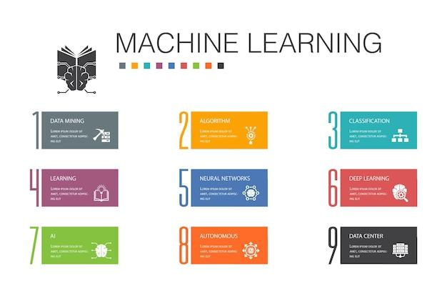 Apprendimento automatico infografica 10 linea di opzioni concept.data mining, algoritmo, classificazione, icone semplici ai