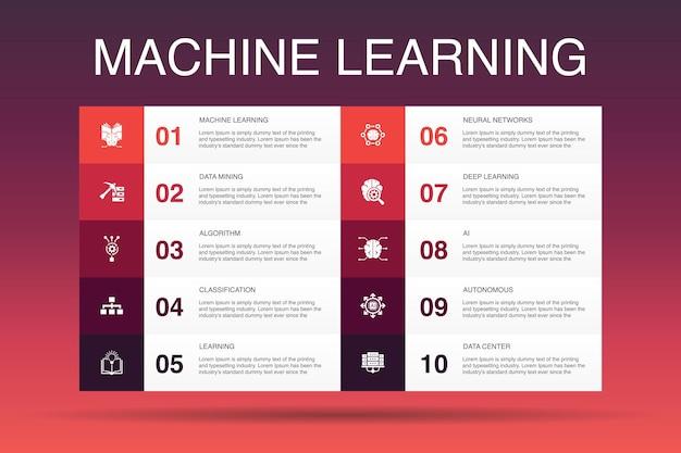 Machine learning infografica 10 opzione template.data mining, algoritmo, classificazione, icone semplici ai