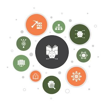 Apprendimento automatico infografica 10 passaggi bubble design.data mining, algoritmo, classificazione, icone semplici ai