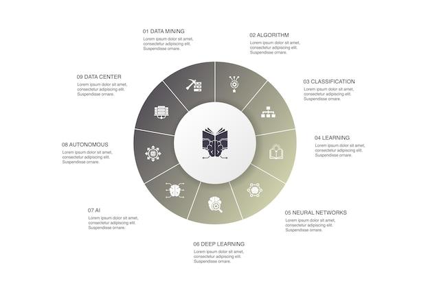 Apprendimento automatico infografica 10 passaggi cerchio design.data mining, algoritmo, classificazione, icone semplici ai