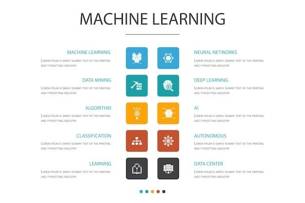 Apprendimento automatico modello di progettazione cloud infografica. data mining, algoritmo, classificazione, icone semplici ai