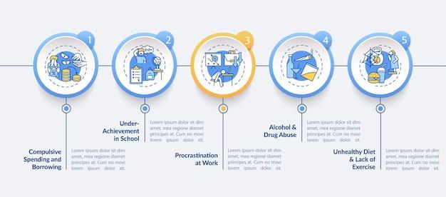 Modello di infografica per i principali problemi di autocontrollo. elementi di design di presentazione dei problemi di autogestione.