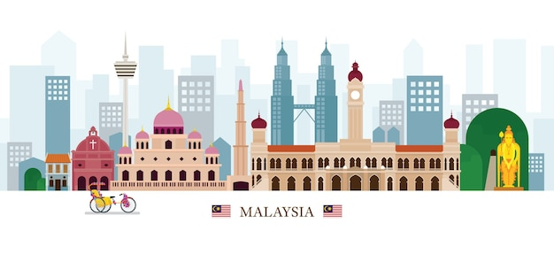 Luoghi d'interesse di skyline della malesia