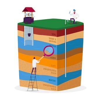 Personaggi maschili con lente d'ingrandimento e provetta con acqua campione test acqua sotterranea o acqua artesiana per perforazione di pozzi, sezione trasversale di estrazione delle risorse infografica