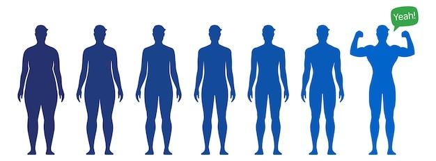 Uomo che passa dal grasso all'atleta prima e dopo l'illustrazione vettoriale motivazionale di fitness