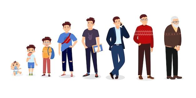 Ciclo di vita dell'uomo. fasi di invecchiamento della persona di sesso maschile, insieme di fasi di crescita del ragazzo. illustrazione di infanzia, infanzia, età adulta e senilità