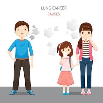 Uomo che fuma, donna e bambini chiudono il naso