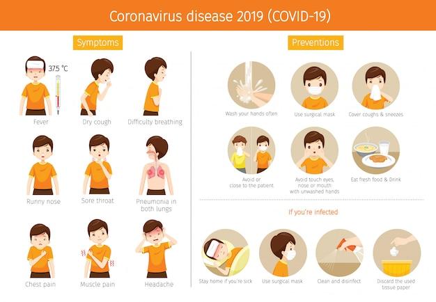 Uomo con malattia da coronavirus, sintomi e prevenzione di covid-19 Vettore Premium