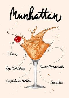 Cocktail manhattan per poster decorazione logo e stampa schizzo con scritte e ricetta