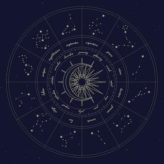 Mappa della costellazione zodiacale