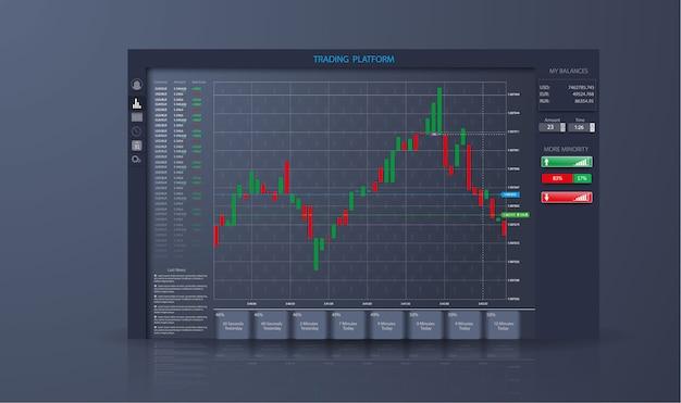 Mercato commerciale