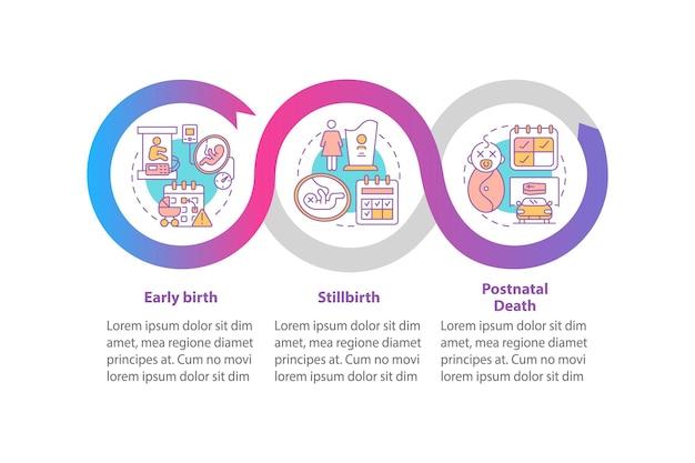 Modello di infografica vettoriale di casi di diritto al congedo di maternità
