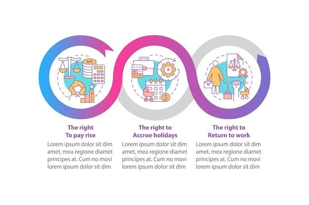 Modello di infografica vettoriale dei diritti di congedo di maternità