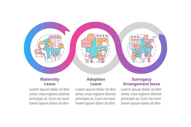 Modello di infografica vettoriale di tipi di congedo di maternità