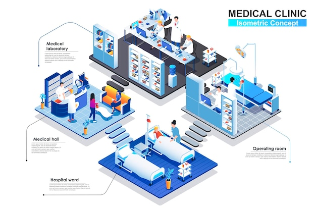 Illustrazione piana di concetto isometrico di clic terior medico dentro