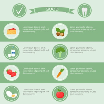 Infografica medica e dentale modello di poster con un tavolo con prodotti utili per la salute dentale e lo spazio per il testo icone rotonde con prodotti alimentari su uno sfondo verde stile piatto