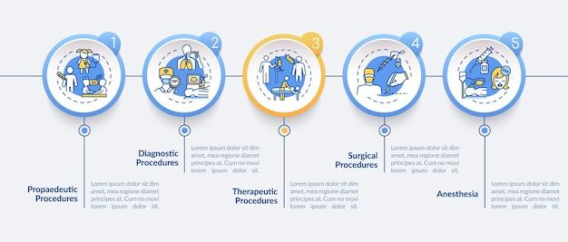 Modello di infografica tipi di procedure mediche. elementi di presentazione del centro diagnostico. visualizzazione dei dati con cinque passaggi. elaborare il grafico della sequenza temporale.