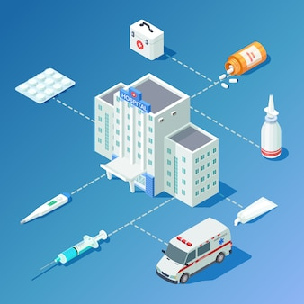 Illustrazioni isometriche di medicina con la costruzione dell'ospedale