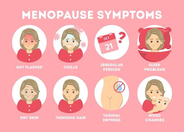 Concetto di sintomi della menopausa. personaggio femminile durante il climax